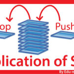 applicaton of data stack data structure