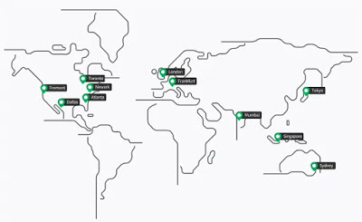 Linode availability areas