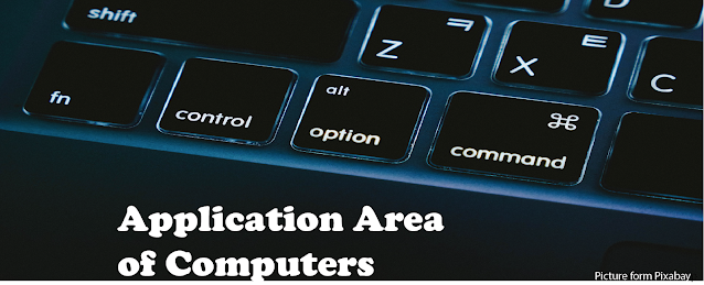 Application areas of the computer